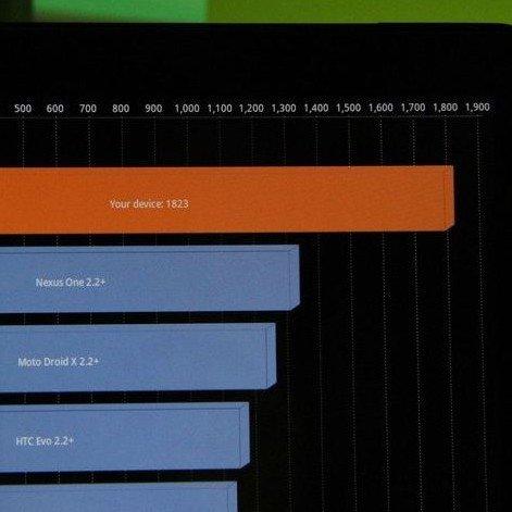 Motorola Xoom: Erste Quadrant Benchmark-Ergebnisse