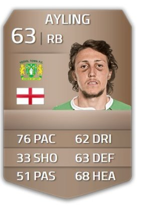 RV: Luke Ayling (Yeovil Town)