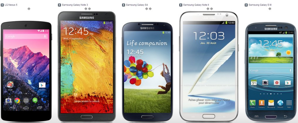 Nexus 5 vs. Samsung Galaxy Note 3 vs Samsung Galaxy S4 vs. Samsung Galaxy Note 2 vs. Samsung Galaxy S3
