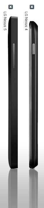 Nexus 5 vs. Nexus 4
