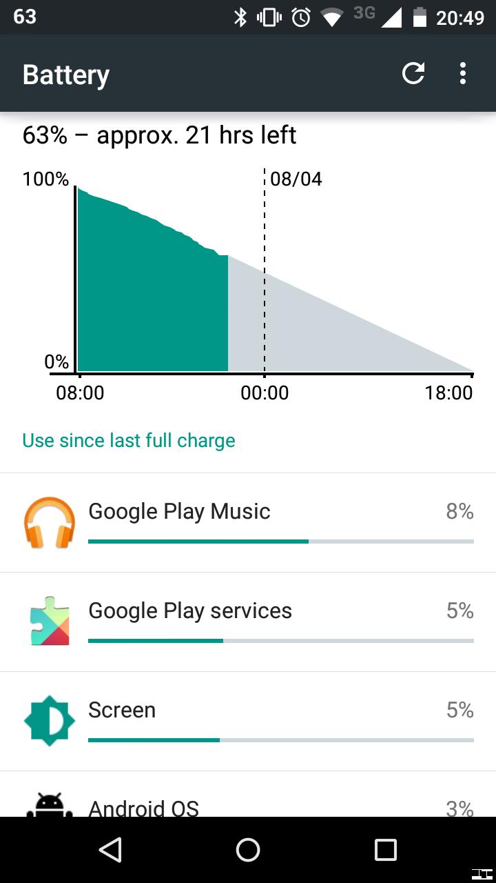 Wakelock bei Android: Akku-Verbrauch ohne Handy-Nutzung beseitigen -- so geht's