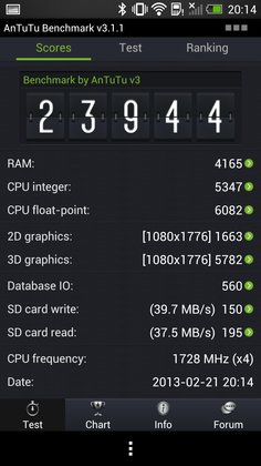 HTC One Antutu Benchmark