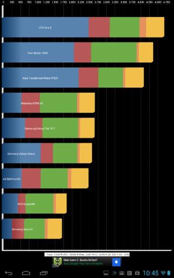 huawei-mediapad-10-fhd-test-benchmarks-6