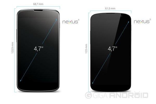Nexus 5 Größenvergleich