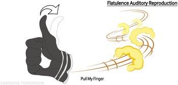"""Die """"Putty Finger""""-Geste sollte selbsterklärend sein."""