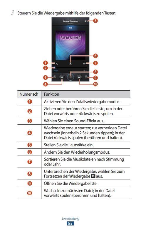 Samsung Galaxy S3 Handbuch Player