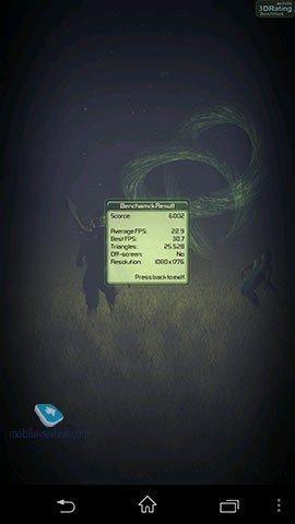 sony-yuga-antutu-3d-onscreen