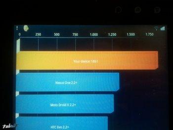 notion-ink-adam-tablet-benchmark-test-2