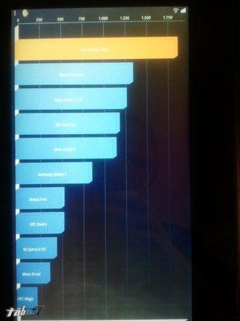 notion-ink-adam-tablet-benchmark-test