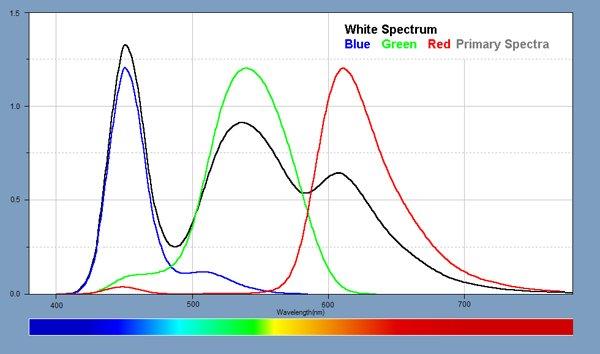 Spectra_21