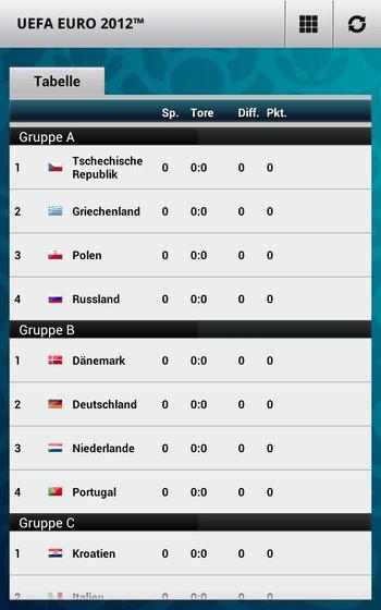 uefa-euro-2012-tm-by-carlsberg-5