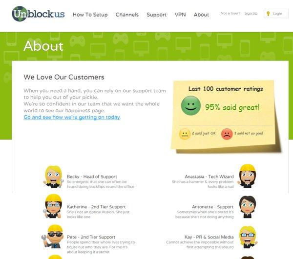 unblock-us4