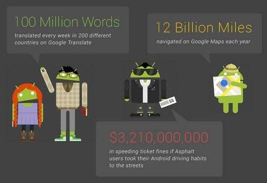 10 Billion App-Promo: Infografik zeigt, wer 10 Milliarden Android-Apps wann und wo heruntergeladen hat