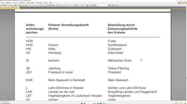 KFZ Kennzeichen Deutschland Download – GIGA