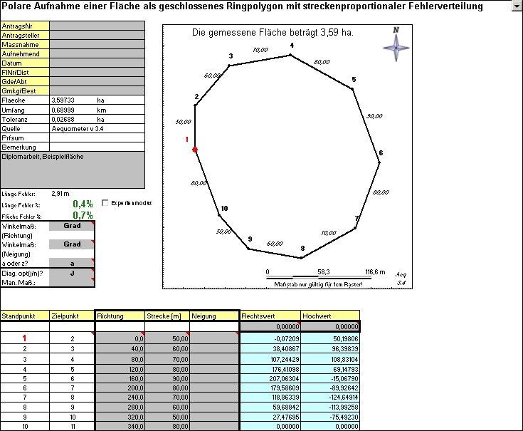 Aeqometer