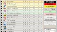BLT - Die Bundesliga Tabelle