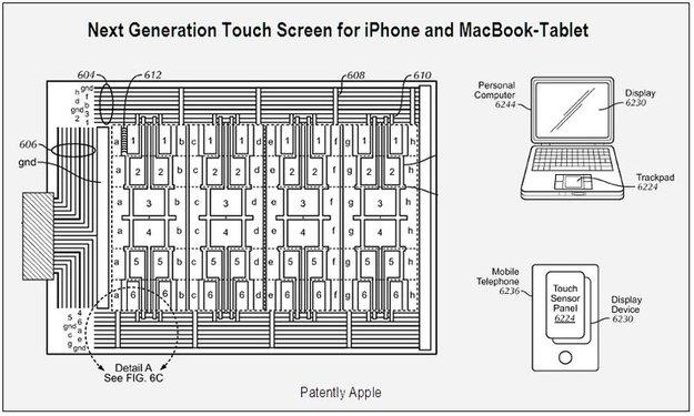Patente: iSlate Gesten und neuer Multitouchscreen