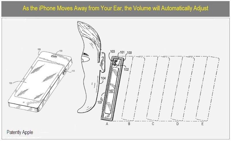 Apple denkt an Automatische Anpassung der Lautstärke