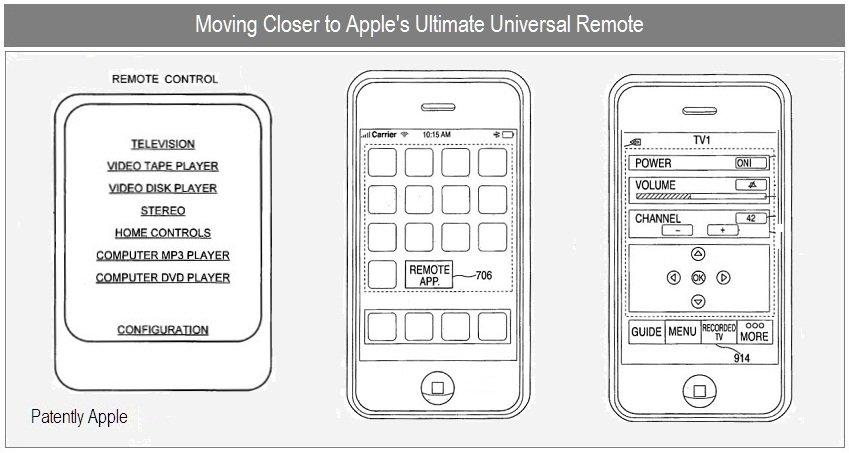 Gerücht: Plant Apple Infrarot für iPhone?