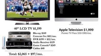 Munsters Blick auf HDTV von Apple: Markteinführung in vier Jahren