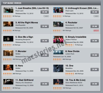 itunes-ipad&#8211&#x3B;top
