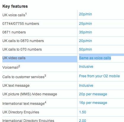 O2 UK mit Tarif für iPhone-Videotelefonie?