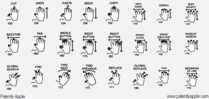 Apple patentiert neue Multitouch-Gesten