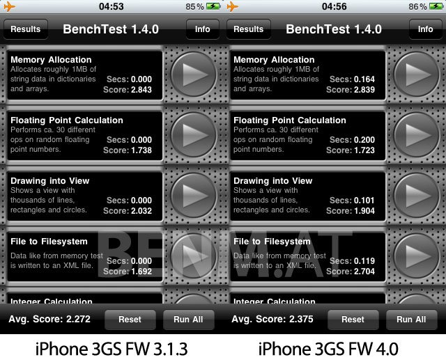 Benchmark: iPhone 3GS, iPad, iPhone OS 4.0