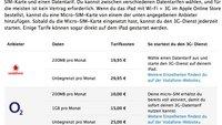 Apple Store: Deutsche Telekom bei iPad 3G aussen vor [Update]