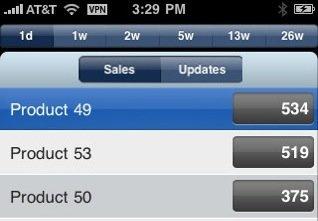 iPhone-App iTunes Connect Mobile informiert über App-Verkäufe
