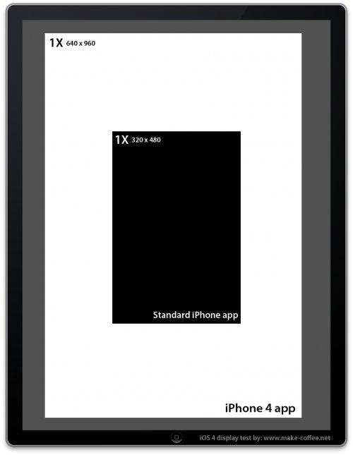 Fullscreen: iPhone 4 Apps am iPad