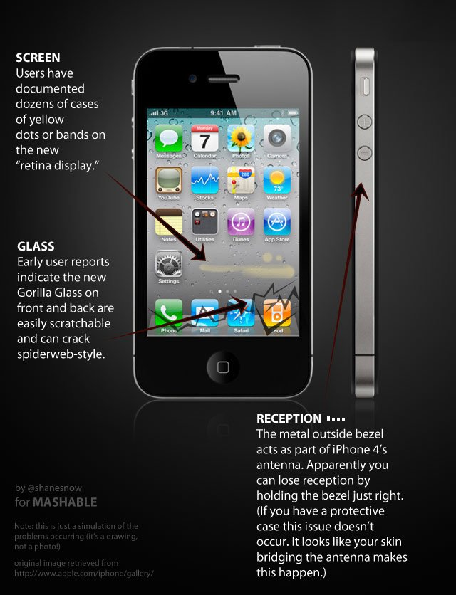 Illustration: iPhone 4 Probleme
