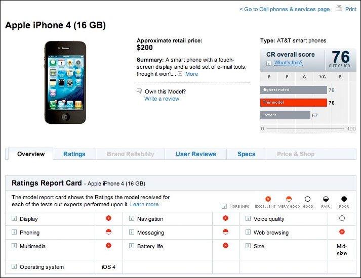 Zwischenstand: iPhone 4 Antennen Problem