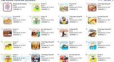 Apple äußert sich zu Angriff auf iTunes-Benutzerdaten
