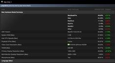 Spiele-Portal Steam: Statistiken zum Mac