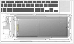 MacBook: Hinweise zur Akku-Pflege