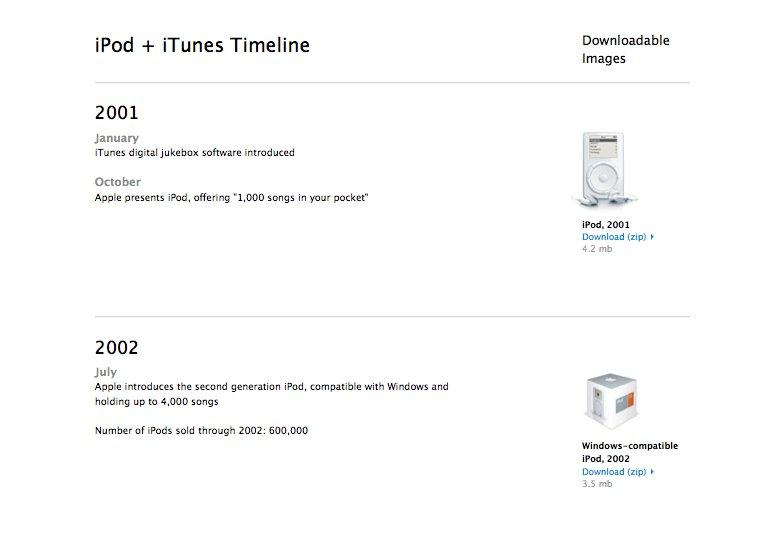 Apple veröffentlicht iTunes und iPod Timeline ab 2001