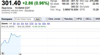 AAPL - Apple Aktie knackt die 300 US-Dollar Marke
