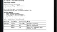 Google erlaubt Editieren von Google Docs mit iOS