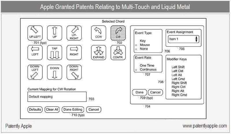 18 neue Patente: Apple sichert sich Multitouch Gesten, Liquid Metal, iPod Design
