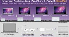 Neue Zusatzbatterien von HyperMac erhältlich