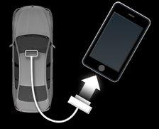 BMW Connected App bringt Facebook und Twitter ins Auto