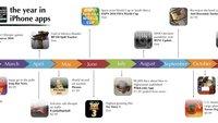 Rückblick 2010: Das Jahr in iPhone-Apps