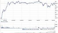 Zahlen und Fakten: Apple Börsenwert, iOS-Marktanteile