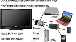 SATA-IO stellt neuen Anschlussstandard USM für mobile Datenträger vor