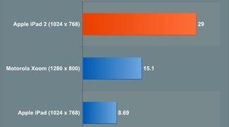 iPad 2: 60 Prozent schneller als erstes iPad