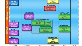 Intels Pläne: 20-GB-SSD als Super-Cache