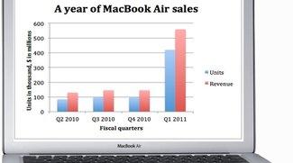 MacBook Air: Neue Modelle vervierfachen Verkaufszahlen