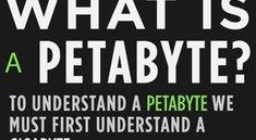 Infografik: Was ist ein Petabyte?