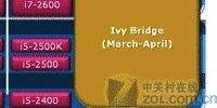 Ivy Bridge und OpenCL: Intel verspricht mehr Grafikleistung